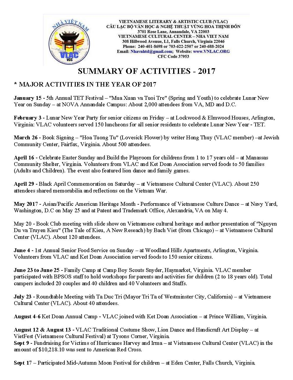 Nha Viet Nam Summary of Activities 2017_Page_1